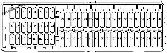 Fuse Box Location And Diagram Polo  2009